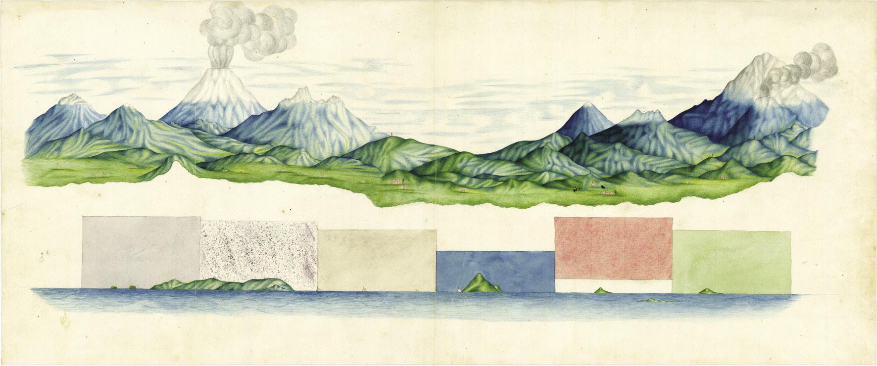 Francisco José de Caldas, Perfiles de los Andes